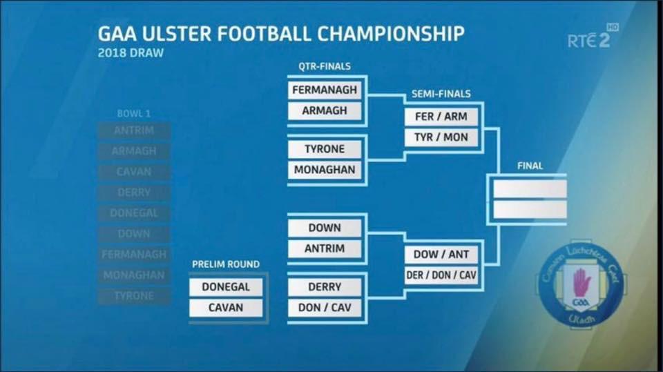 Ulster GAA County Fixtures 2018   St Bronagh's Gaa,